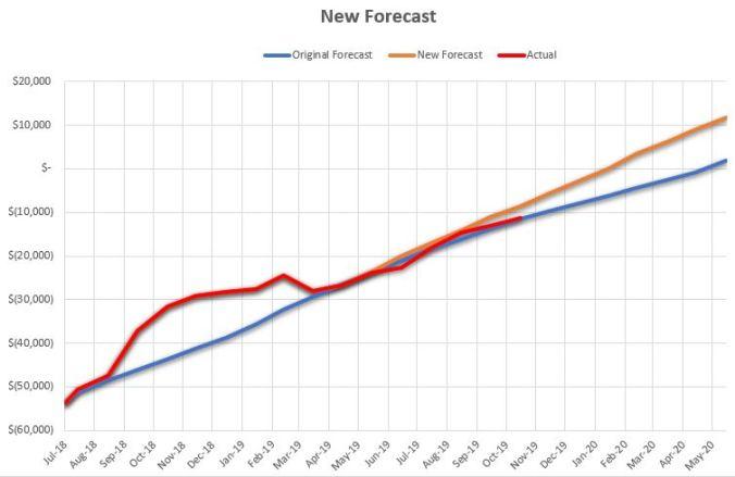 November Tracking.JPG
